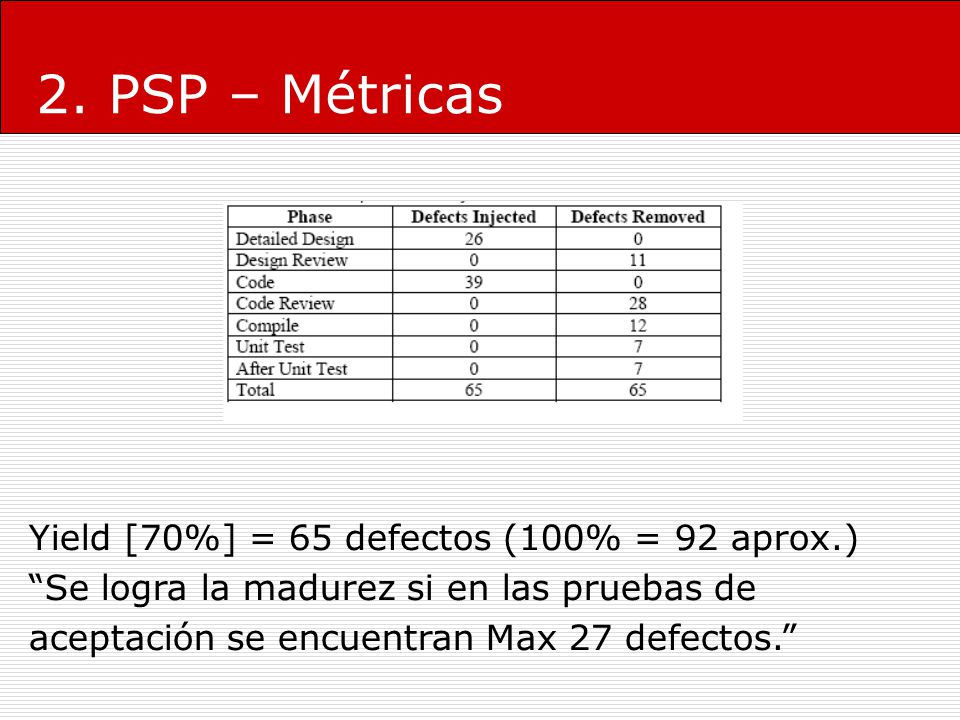 2. PSP – Métricas Yield [70%] = 65 defectos (100% = 92 aprox.)